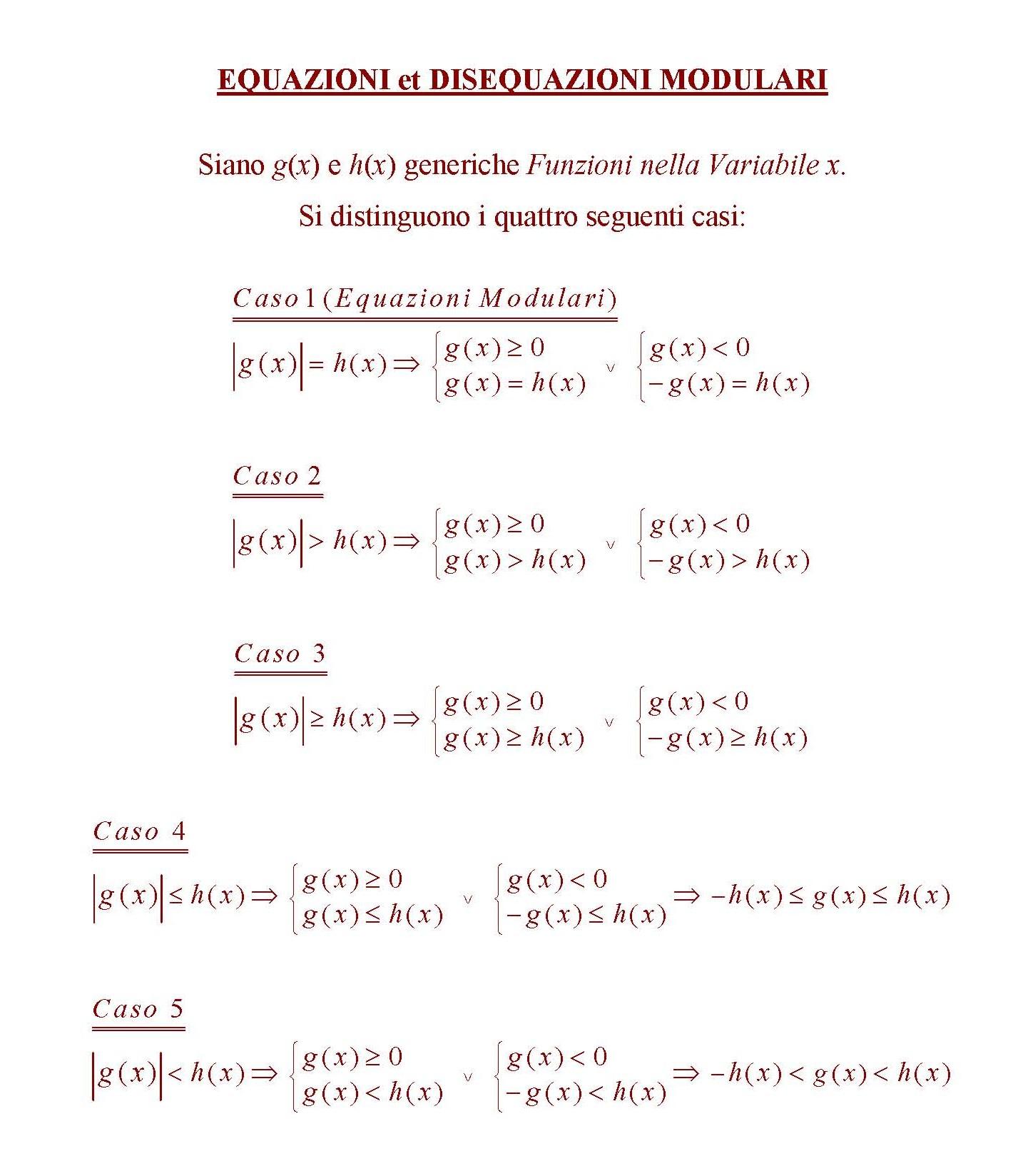 Schemi x Equaz.Disequaz. Modulari 3.0