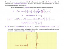 Disequazioni Algebriche di Secondo Grado Intere con Delta Nullo (Ex. S045.098)