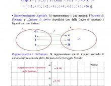 Esercizio di Riepilogo sulle Funzioni (Articolo Quintuplo)