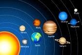 Il Moto dei Pianeti e le Leggi di Keplero