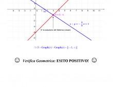 Sistemi Lineari Risolti con il Metodo del Confronto  (081)