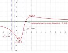 Esercizio Studio di Funzioni Razionali Fratte (V245.066)