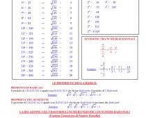 Formulario di Algebra