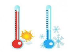 Temperatura e Termometri