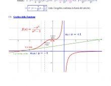Esercizio Studio di Funzioni Razionali Fratte (V245.060)