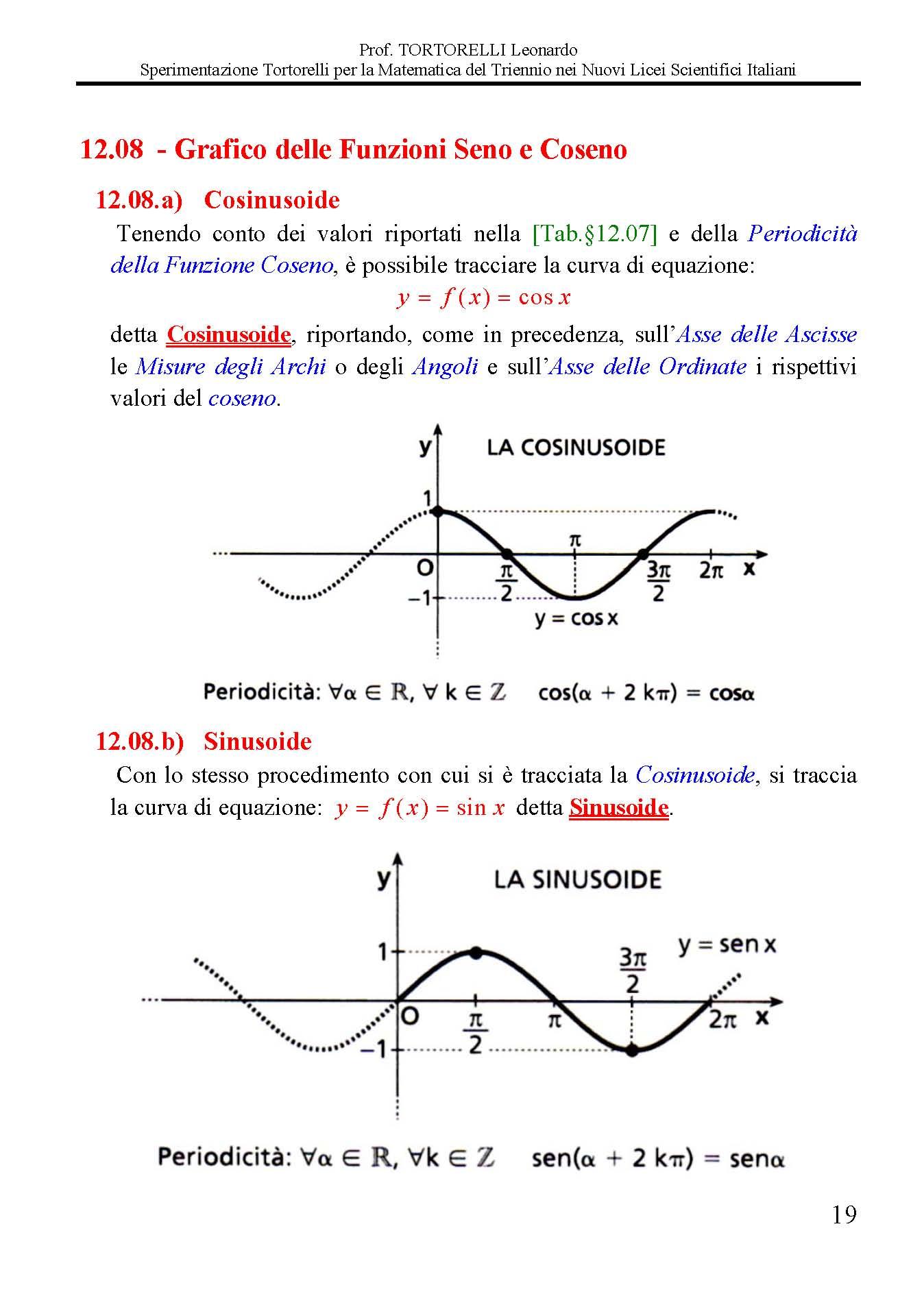 Grafico di Seno e Coseno