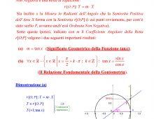 Significato Geometrico Funzione Tangente
